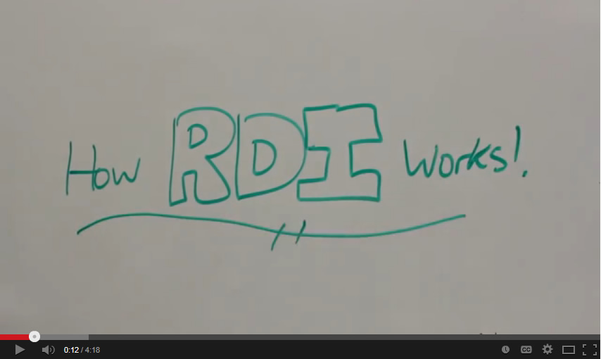 How RDI Works
